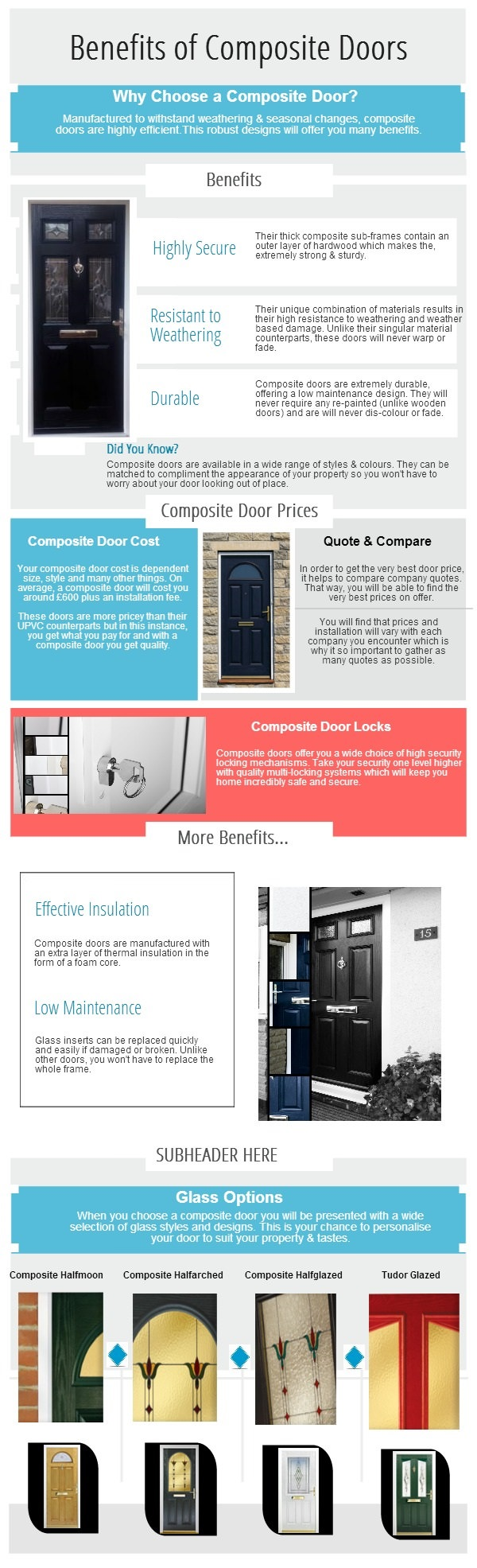 Composite Door Benefits